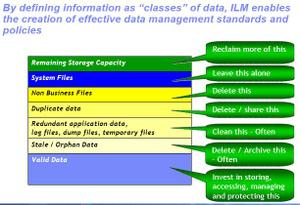 Dataclasses